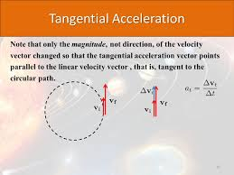 16 tangential acceleration