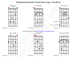 Dominant Seventh Chord Chart Dominant Seventh Chord Ricmedia Guitar