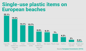 Aluminium Cans Vs Plastic Bottles Wholl Win The Water