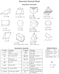formula sheets for geometry calculator practice worksheets 8th grade math google search