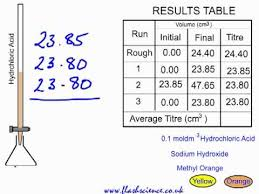 Titration Practical And Calculation Naoh And Hcl