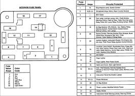 1996 e150 fuse box location 1996 wiring diagrams online
