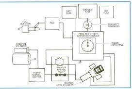 gm vats wiring diagrams wiring diagrams favorites vats wiring diagram wiring diagram info gm vats wiring diagrams