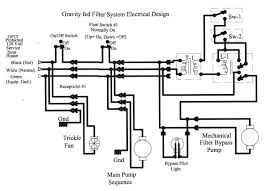 fast fuel injection wiring diagram images fast fuel injection rail plumbing diagram in addition blackpool
