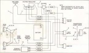 wiring diagram for kubota rtv 900 the wiring diagram Kubota D722 Engine Wiring Diagram wiring diagram for kubota rtv 900 the wiring diagram Kubota D722 Engine VIN