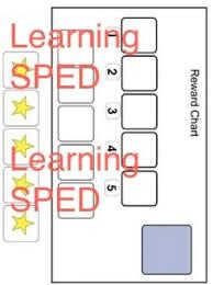 Behavior Chart Reward Chart Visual Aid Special Education Autism Behavior Aid