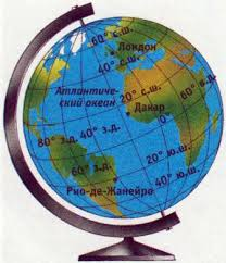 Рефераты на тему География глобус География