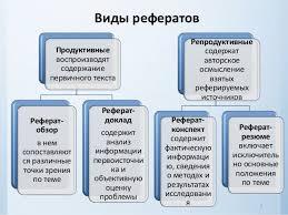 Какие бывают виды рефератов • НОВОСТИ В ФОТОГРАФИЯХ Какие существуют виды рефератов