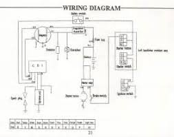 50cc quad bike wiring diagram images 50 quads cos wiring quad bike wiring diagram quad image about wiring