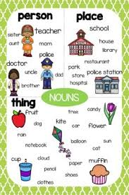Noun Picture Chart Nouns Anchor Chart Poster