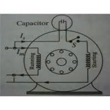 dayton capacitor start motor wiring diagram images capacitor start motors diagram explanation of how a