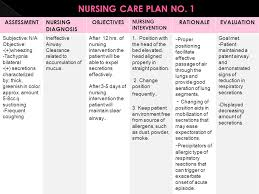 Nursing Interventions For Ineffective Breathing Pattern