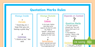 Quotation Marks Poster Display Poster Punctuation