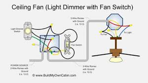 ceiling fan wiring diagram (power into light single dimmer) for how to install a 3 way dimmer switch at Wiring Diagram For A Dimmer Switch