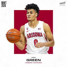 2020 NBA Draft Profile: Josh Green ...