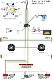7 way trailer wire diagram new trailer wiring diagram about remodel com diagrams with for connector 7 way trailer wire diagram
