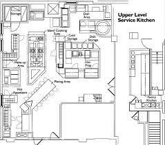 Small Picture Perfect Restaurant Kitchen Layout Layouts Commercial Throughout
