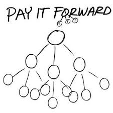 pay it forward how to motivate employees by giving back teambonding