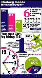 best images about infographics timeline cv infographographer