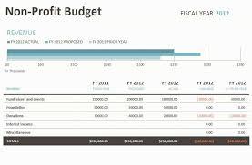 Financial Statement Software Free Non Profit Financial Statement Template Free Prune Spreadsheet