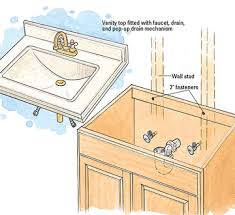 installing a bathroom vanity. Appealing Vanity Sink Popular How To Install A Bathroom Fresh Home In Cabinet Installation Installing