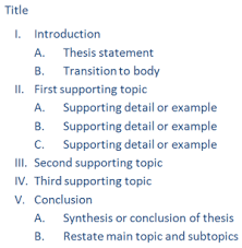 wsu empower choosing your topic outline
