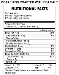 view nutritional info