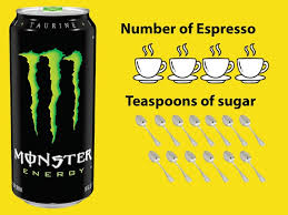 Energy Drink Comparison Chart How Much Caffeine And Sugar Is In Some Of The Uks Most