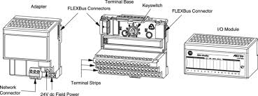 1756 ia16 wiring diagram related keywords suggestions 1756 1756 ib16 wiring diagram get image about