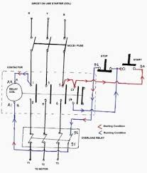 dol direct online starters, most economic way to start your Contactor Relay Schematic dol direct online starters, most economic way to start your motors relay logic & pneumatic training pinterest contactor relay schematic