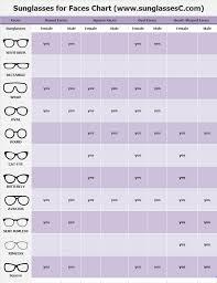 Sunglasses For Faces Chart Sunglasses For Male Female Kids