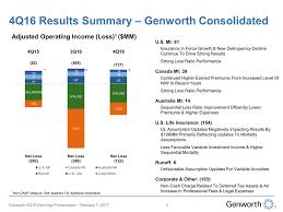 genworth mortgage insurance rates credit union raipurnews