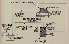 mopar starter relay wiring diagram mopar starter relay wiring mopar starter relay wiring diagram wiring diagram for starter relay the wiring diagram