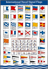 Note that the encode section has the japanese phonetic alphabet for the roman letter signals: Amazon Com Eurographics International Naval Signal Flags Poster Print 26 75x38 5 Posters Prints