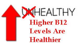 Healthy Vitamin B12 Levels Health Boundaries
