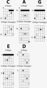 Guitar Arpeggios Chart Pdf Caged Guitar Arpeggios