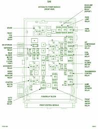 caravan fuse box wiring diagrams
