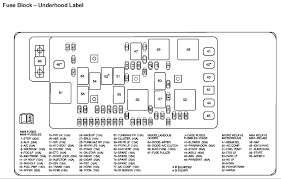 chevy cobalt hood diagram not lossing wiring diagram • 08 cobalt fuse box schematic wiring diagrams rh 29 koch foerderbandtrommeln de chevy cobalt parts diagram