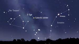 Southern Sky Star Chart Moon Jupiter Saturn Perseid Meteors Tonight Earthsky