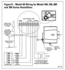 aprilaire 60 humidistat wiring diagram wiring diagram collection aprilaire 760 wiring diagram aprilaire 60 humidistat wiring diagram