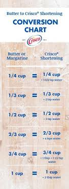 Butter To Shortening Conversion Chart Cookies And Cakes Too Dense Replace Butter With Our Baking