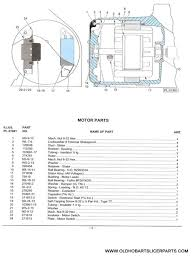 watch more like hobart 1612 hobart 1612 parts diagram hobart get image about wiring diagram