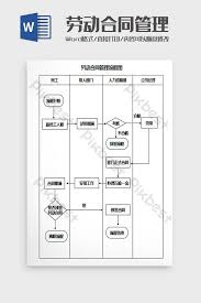 Labor Contract Management Flow Chart Word Template Word
