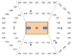 The Harlem Globetrotters Tickets Charleston Coliseum