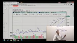 Nseguide Technical Chart