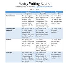 Quiz   Worksheet   Middle School Poetry Instruction   Study as well Englishlinx     Poetry Worksheets also Best Photos of Printable Autobiography Template   Biography in addition  moreover Englishlinx     Poetry Worksheets additionally Ups and Downs  Poem Worksheet   Free to print  PDF     Primary as well Blackout Poety   Poems even Middle Schoolers Love Writing moreover Englishlinx     Poetry Worksheets moreover Poetry Worksheets   Free Printables   Education likewise  likewise Ice Cream Color Poems  Fun Ice Cream Shaped Writing Templates. on poetry worksheets middle school basics