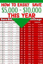 26 Week Money Challenge 5000 Avalonit Net