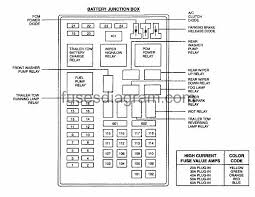 fuses and relays box diagram ford expedition 2003 ford expedition radio fuse location at 03 Ford Expedition Fuse Box Location