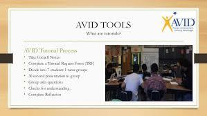 Avid Board Presentation 20015 16