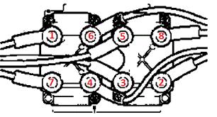 firing diagram for my land rover 4 o 1999 coil pack firing order